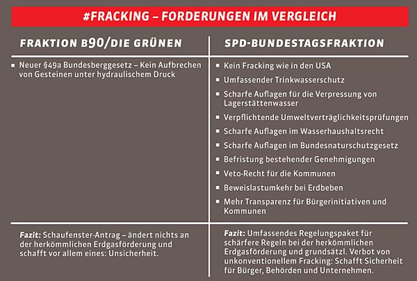 banner_vergleich_fracking_600
